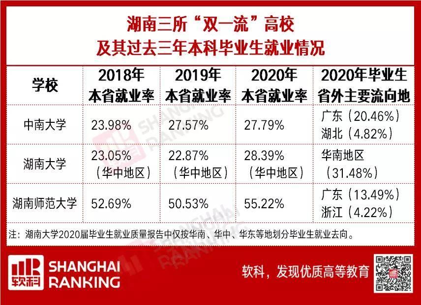 邵阳gdp总量_2017年湖南德阳统计公报 GDP总量3132亿 常住人口721万 附图表