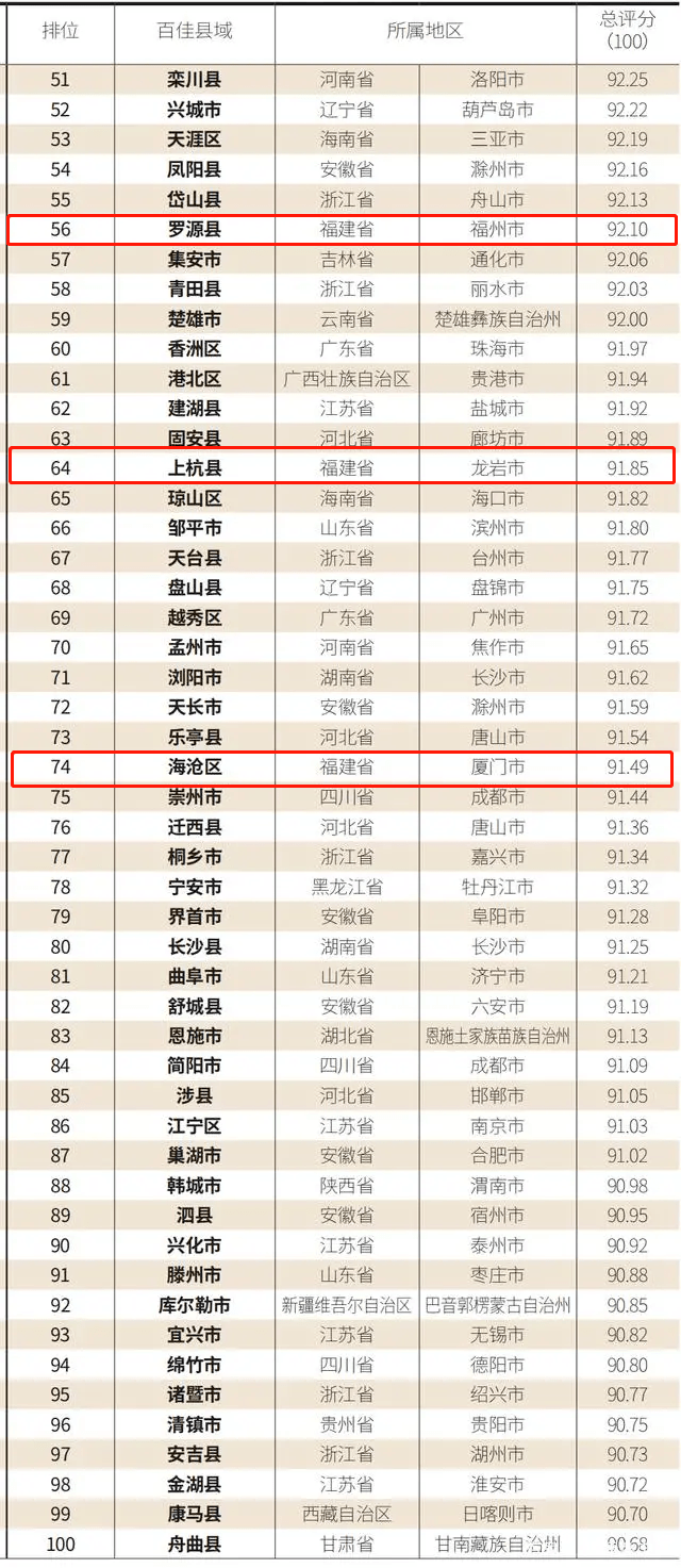 黄冈市各县市gdp2021排名_2021湛江各区县gdp排名 2021湛江风景图片