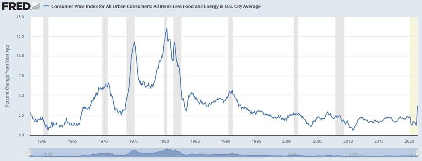 诺亚财富完善金融服务,从通胀看股市影响                                   图3