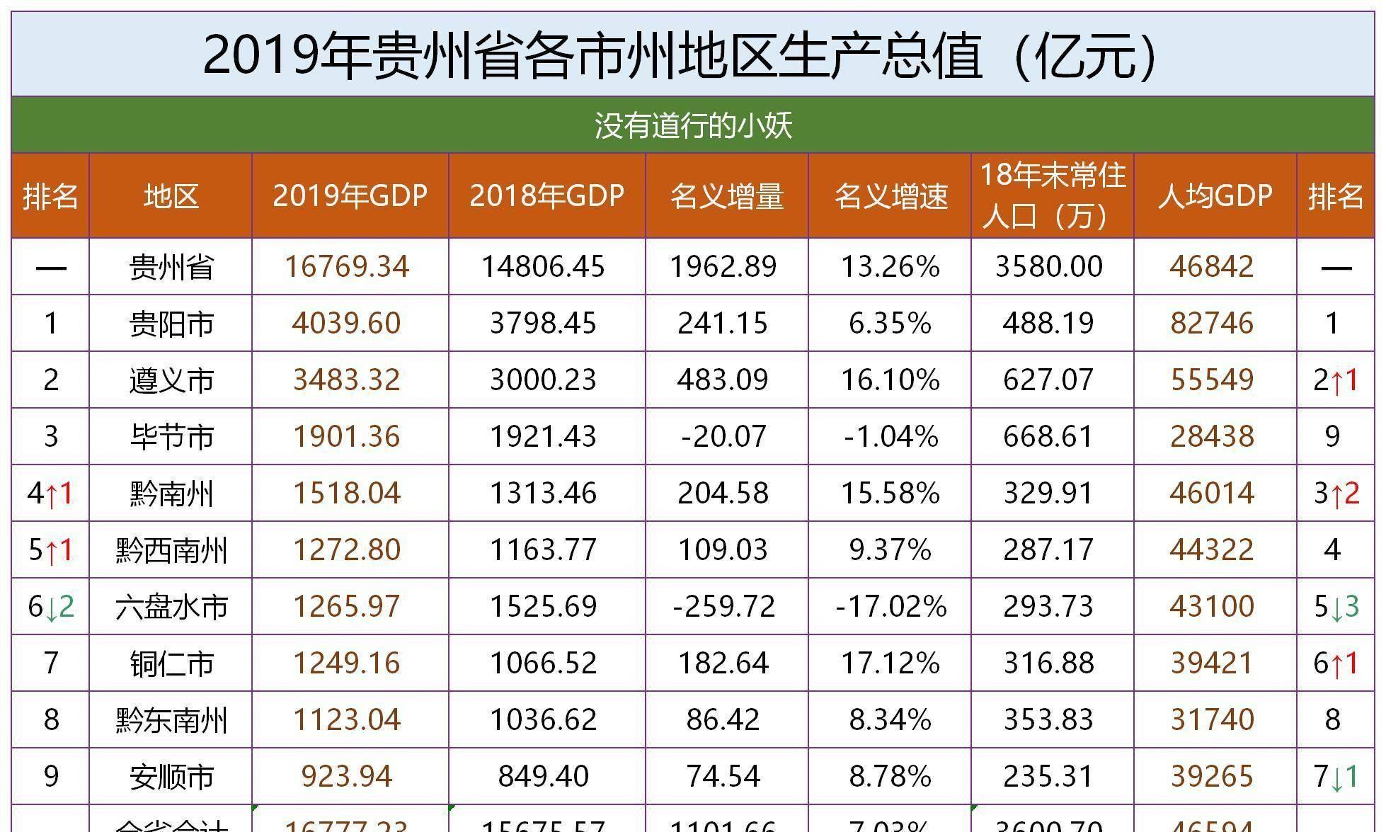 萧县和濉溪gdp对比_皖北各县去年GDP排行 濉溪 太和大亮,阜阳各县全面爆发