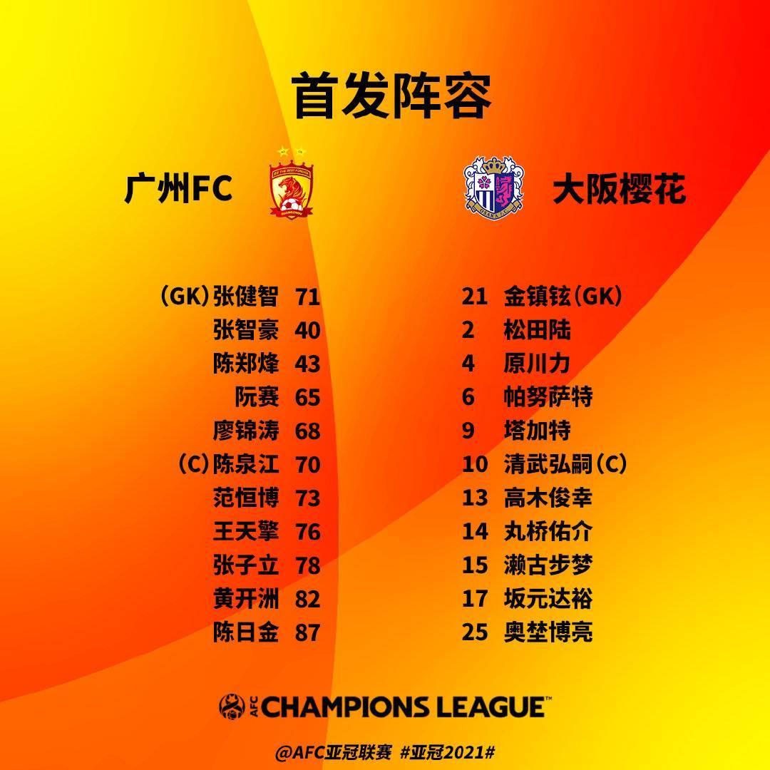 广州队吴俊豪创中国球队亚冠最年轻出场纪录 仅16岁195天_酷游九州