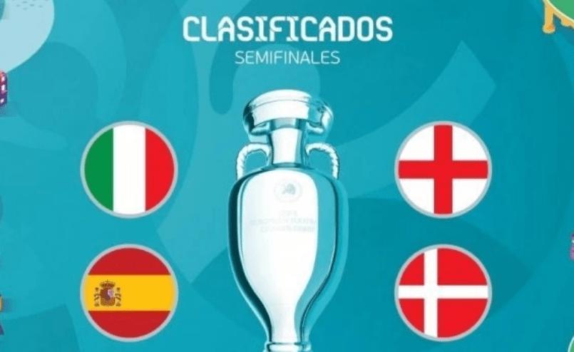 欧洲杯英格兰2010世界杯创汗青纪录,欧冠冠军成大赢家,3人有望超C罗争金靴