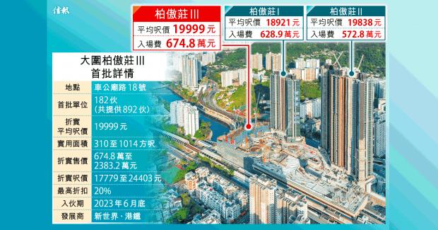香港房价走势最新消息:香港楼市崩盘?香港的房价开始爆发了!
