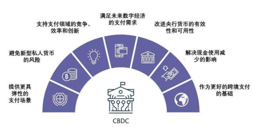 【转发】解读央行数字货币研究  第6张 【转发】解读央行数字货币研究 币圈信息