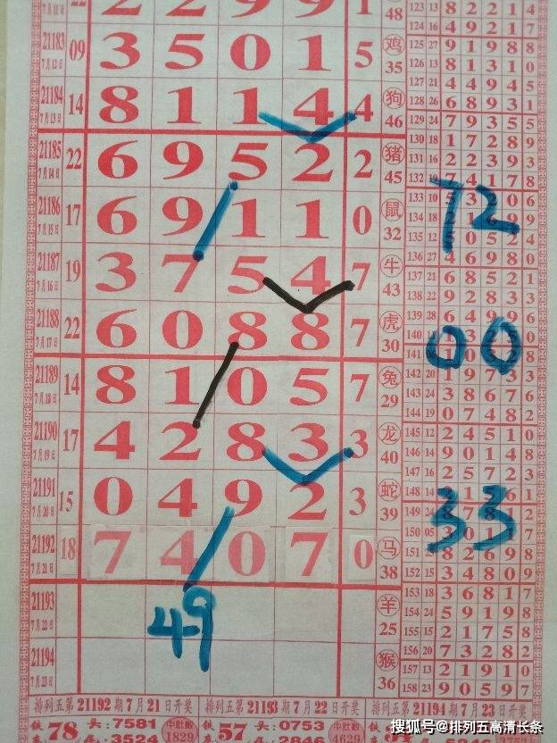 21193期:排5(海南特产大师)讲解规律