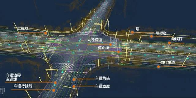 滴滴网络安全审查,自动驾驶行业有何影响?
