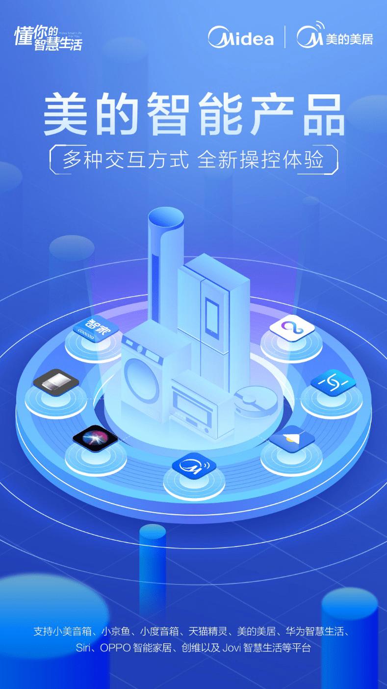 美的IoT平台以创新技术为基础,以用户为中心,大力研发新技术