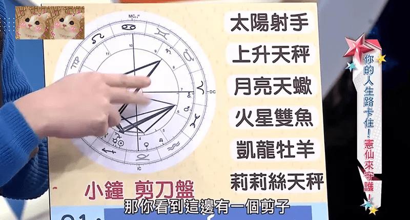 图片[28]-台湾综艺没落,搞笑艺人今何在?hold姐最可惜,有人被实名认证渣-妖次元