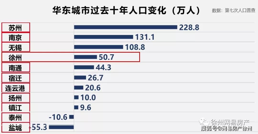 江苏省人口有多少_2019江苏人口数量有多少 2019江苏人口老龄化数据