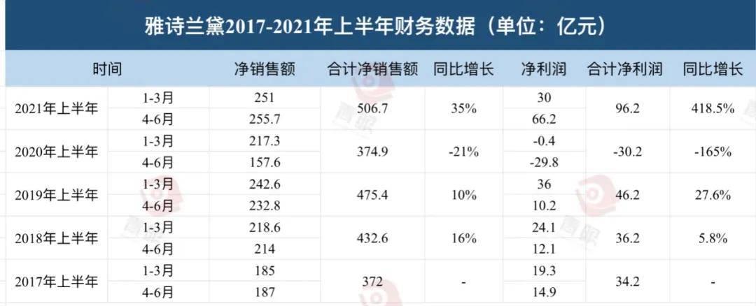补水护肤品排行榜10强_2021年COSME大赏第一季度化妆品排行榜前十名2款国货上榜