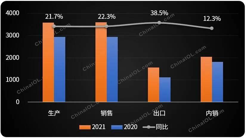 2021电视品牌排行_2021Q3中国电子烟实力上升排行榜前十强品牌