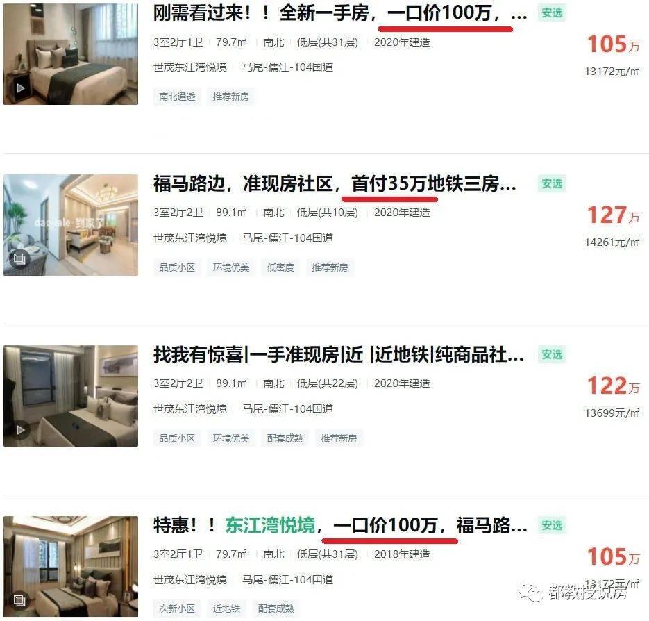 馬尾樓市近況分析:房屋銷量因何上漲,打75折習以為常
