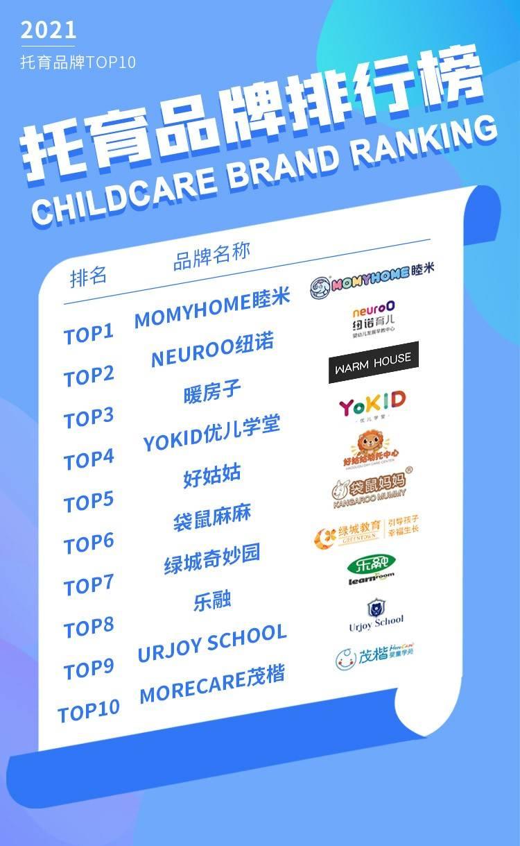 品牌米线排行榜_2014年中国米线十大品牌排行榜