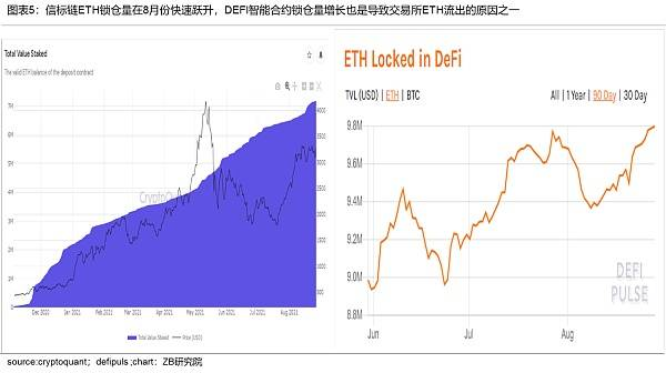 中币(ZB)分析:近期BTC上涨是由于投资者需求增加形成的供应冲击  第5张 中币(ZB)分析:近期BTC上涨是由于投资者需求增加形成的供应冲击 币圈信息