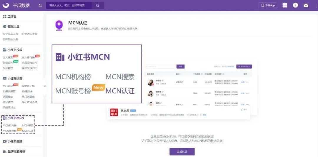 小红书MCN机构如何高效管理达人,获得精准曝光?