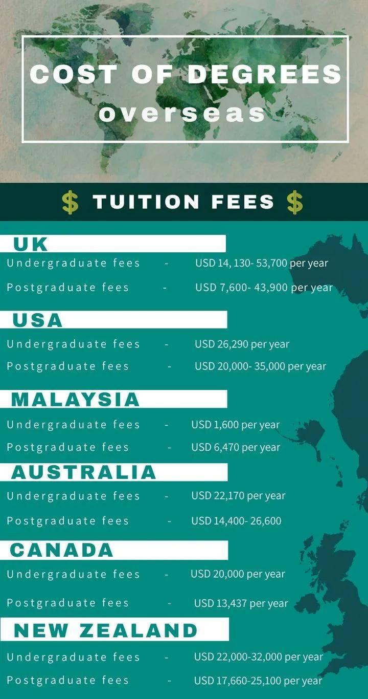 大陆学生留学加拿大,竟然是所有国家中回国率最低的