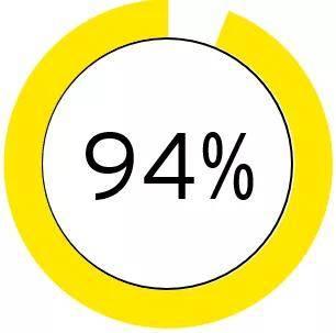 《恒耀网页登录-恒耀用户注册登录中心【官网直属授权】-2021年安永欧洲投资吸引力报告》