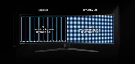 Mini LED遇到电竞将擦出怎样的火花,三星Neo G9给你答案