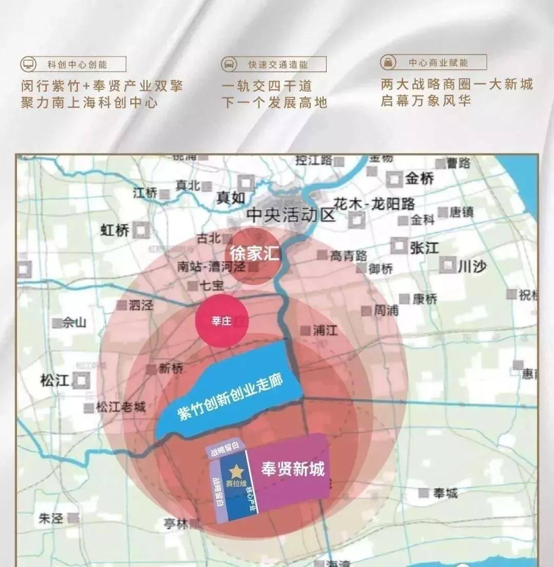 上海奉贤【金地酩悦都会】奉贤南桥《金地酩悦都会》 —楼盘详情—小区位置