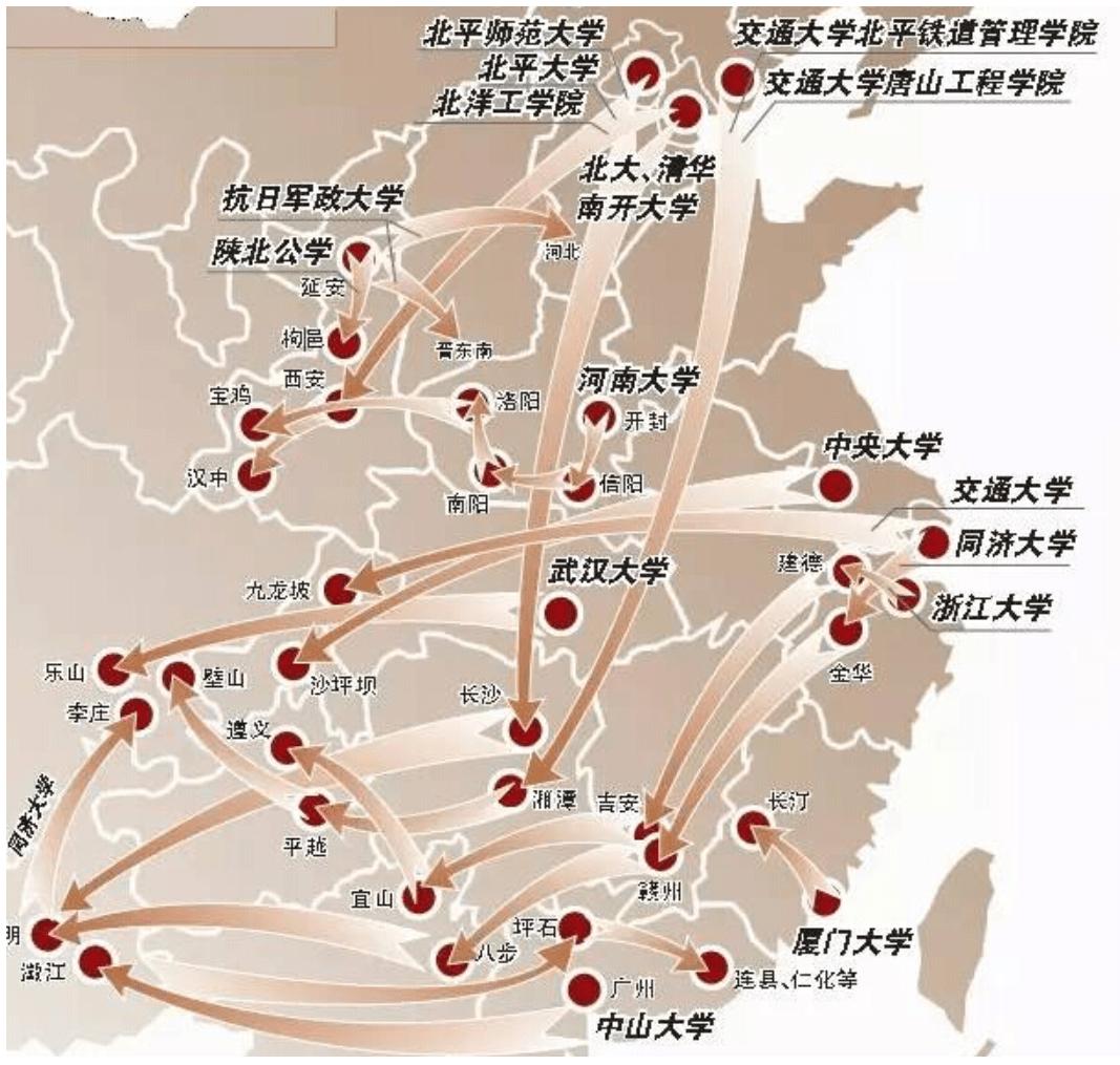 大学迁徙为赓续中华文化命脉作出重要贡献