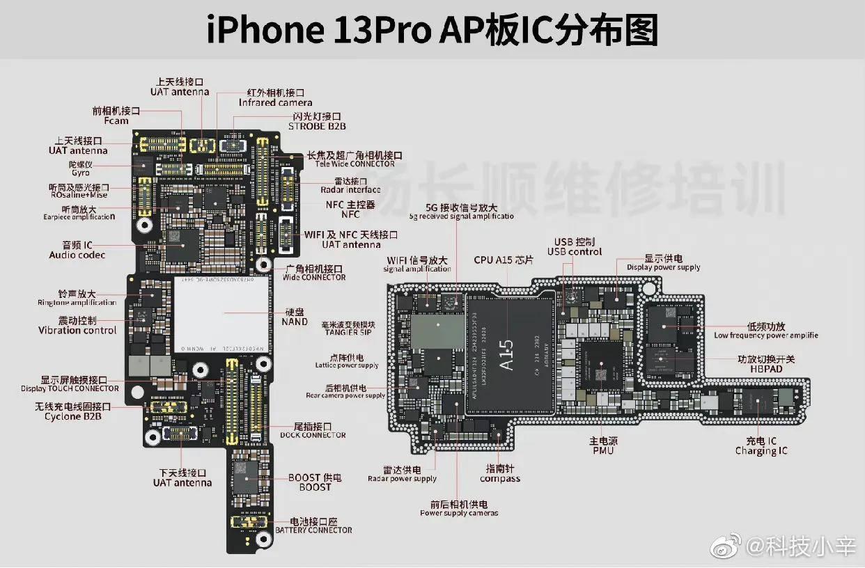 iPhone13核心零部件组成曝光!美日韩三国垄断:央视点名国产供应商_苹果