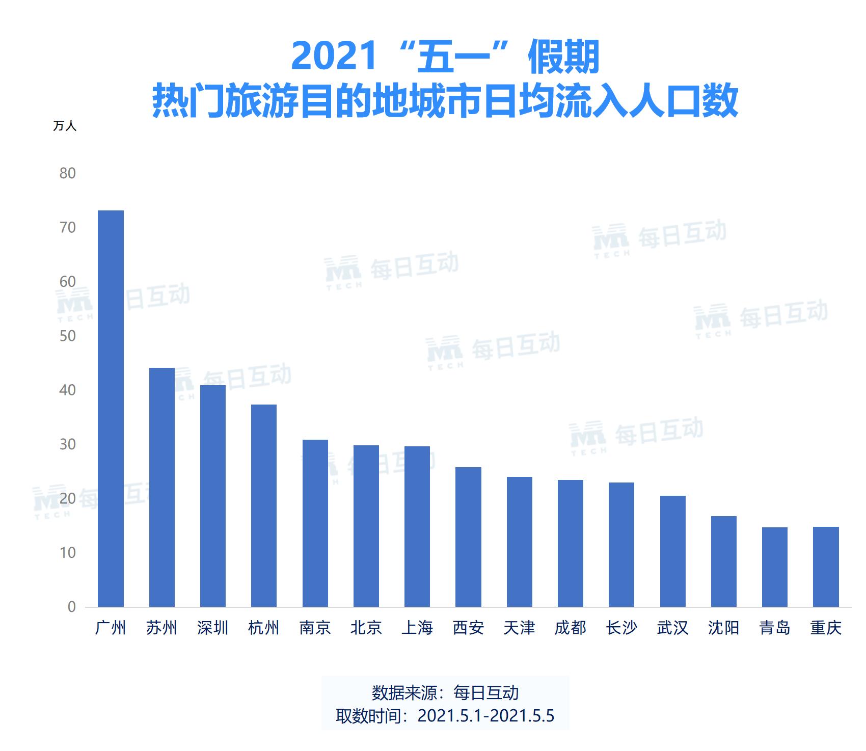 2021人口流入流出_河南流入流出人口
