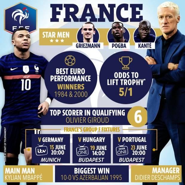 穆帅评欧洲杯八寒门:法国没有进决赛=失败 意年夜利能进四强【环球体育】(图7)