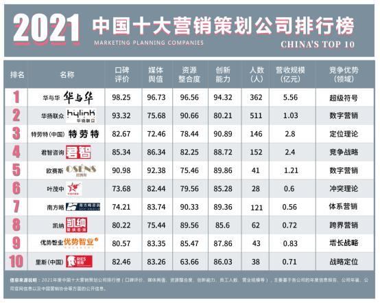 总排行榜h_2021数码摄像机排行榜数码摄像机什么牌子好_数码摄像机推荐排...