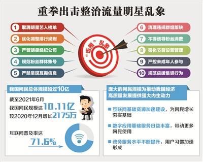 中央网信办:取消明星艺人榜单 优化调整排行规则