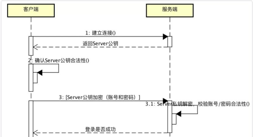 vuex的原理和使用_灭火器使用方法图片