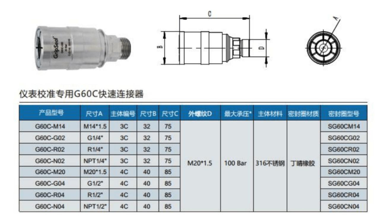 压力传感器和变送器用快速密封接头G60C系列