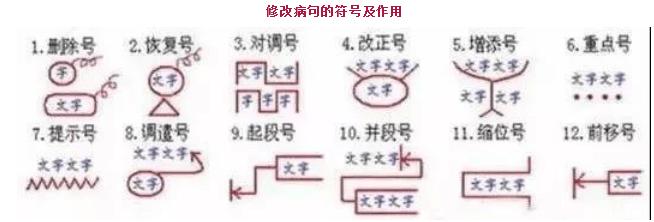 小学语文病句中常见的九种类型