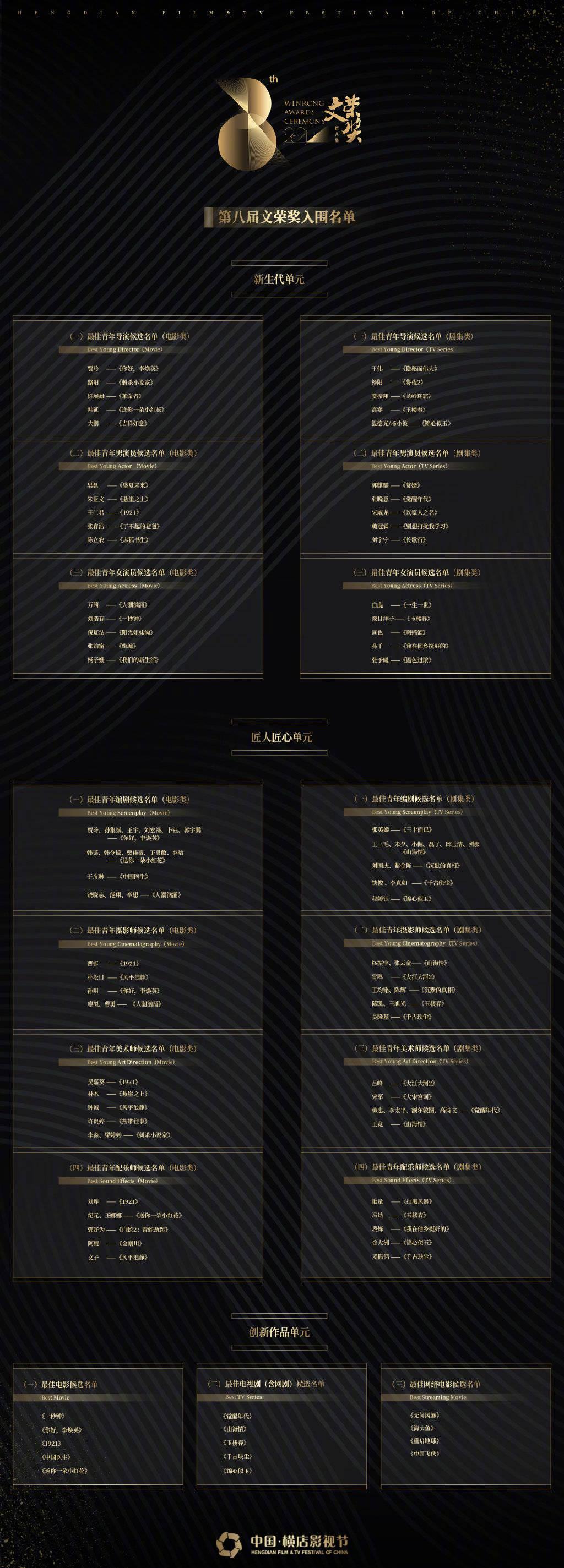 第八届文荣奖入围名单正式发布 刘浩存、万茜等提名青年电影演员