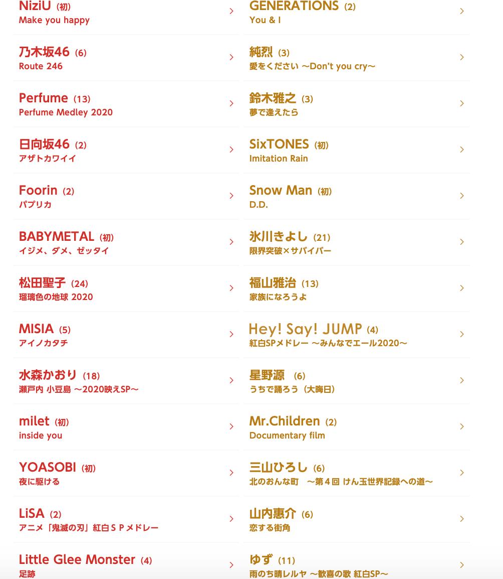今晚仲有2020第71回红白歌合战!ARASHI连续12年登场!不过竟然冇AKB?!