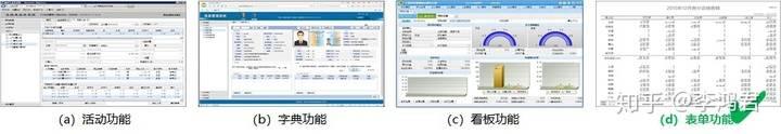 界面设计方法(5):表单功能的设计  第2张