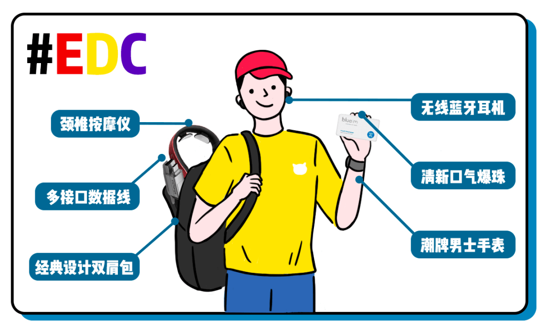 通勤上班,10个不能错过的便携设备,关键时刻可以派上用场