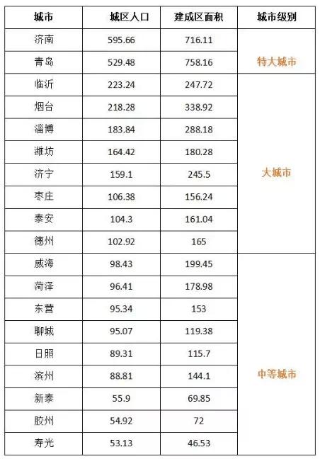 济南人口流入率_济南人口净流入曲线图