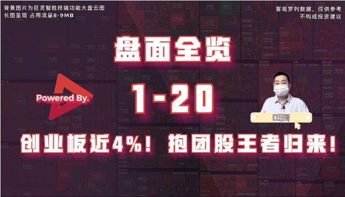 【盘面概述01-20】宝团股份王回归后创业板上涨近4%!