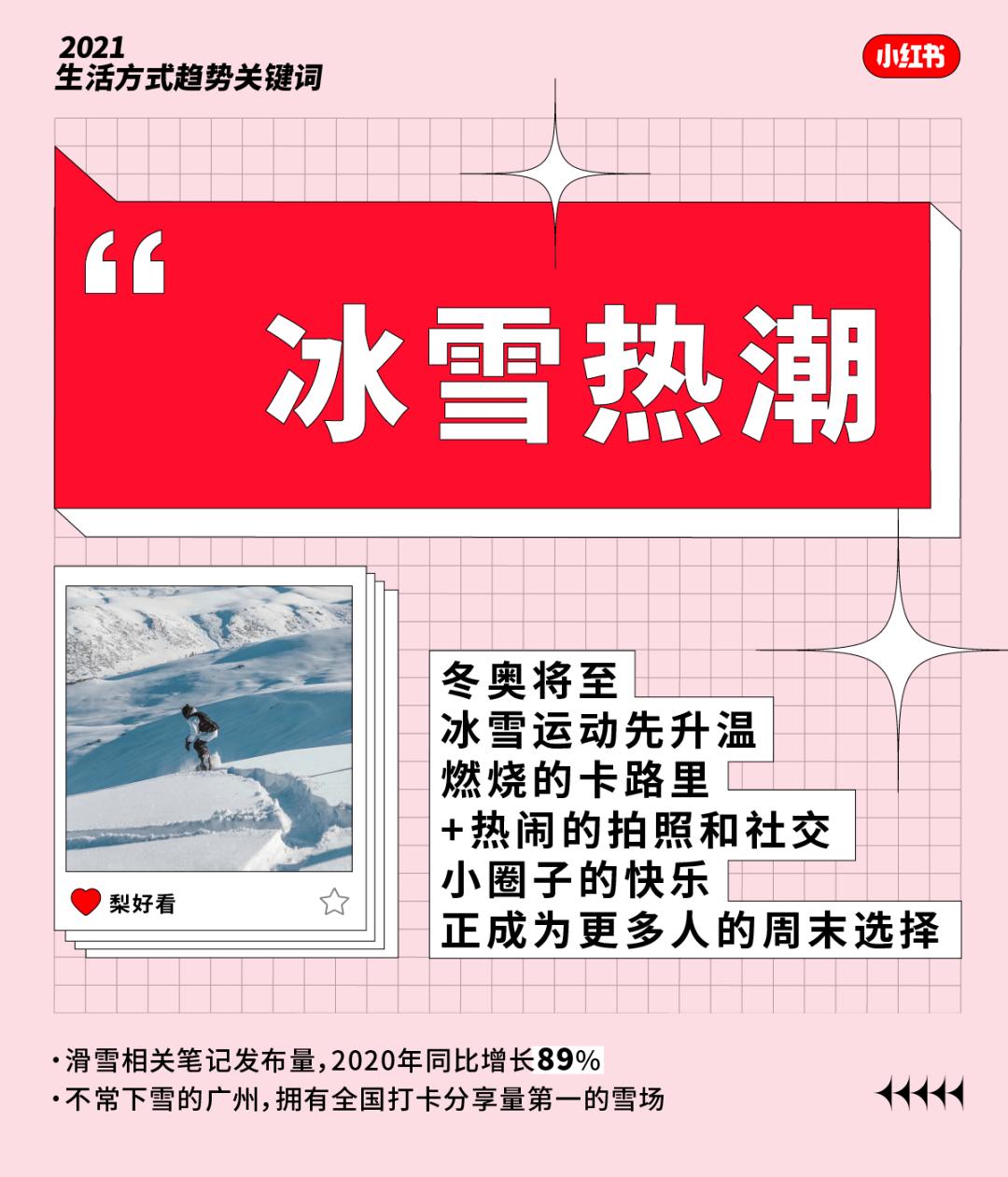 小红书《2021生活方式趋势关键词》发布