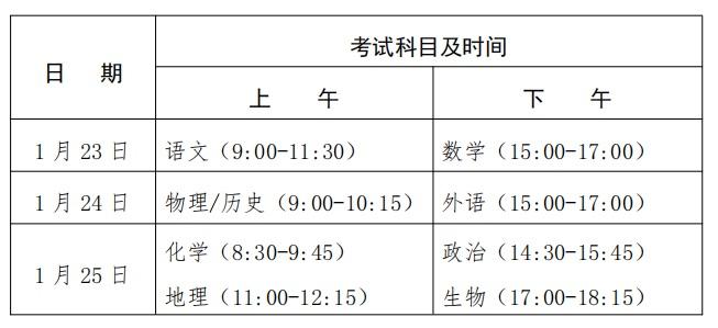 广东适应性考试2月下旬公布成绩!附语/数/物/史/外语试题