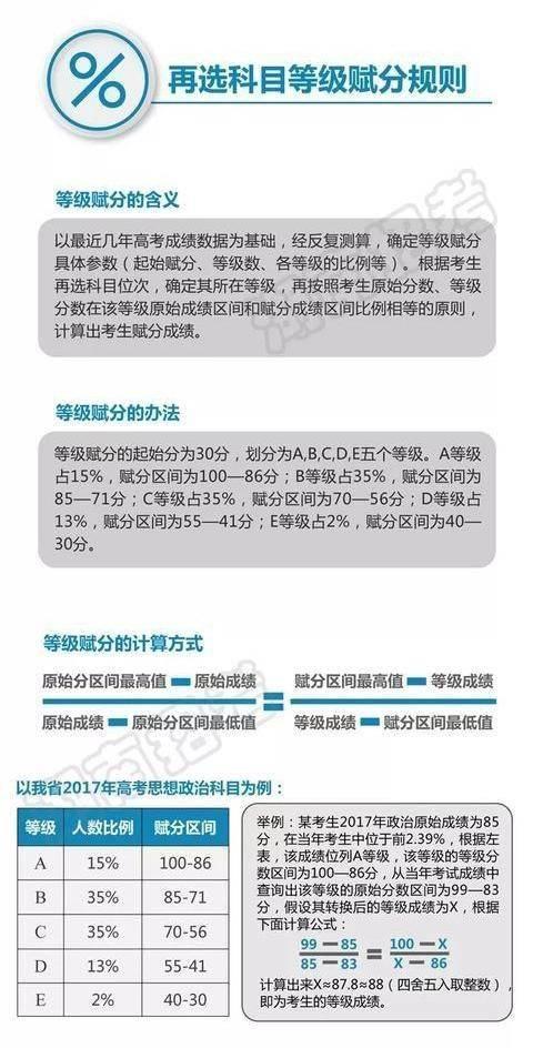 广东新高考迎首次适应性考试,深圳名师解读考生家长热点疑问