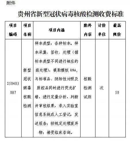 【关注】贵州降低核酸检测收费标准