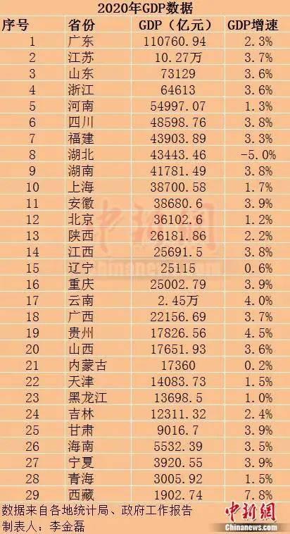 江苏省经济总量与韩国_江苏省地图(2)