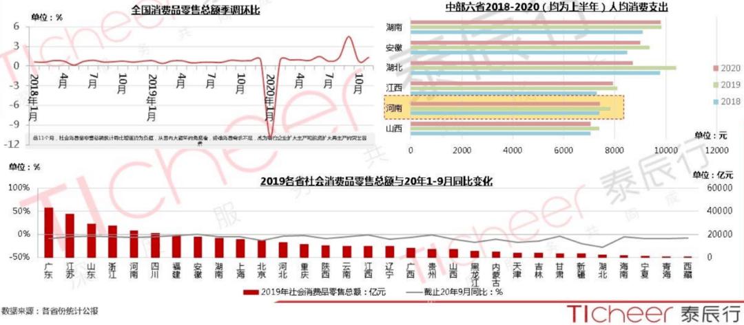 深圳消费人口和经济总量_深圳历年人口变化图