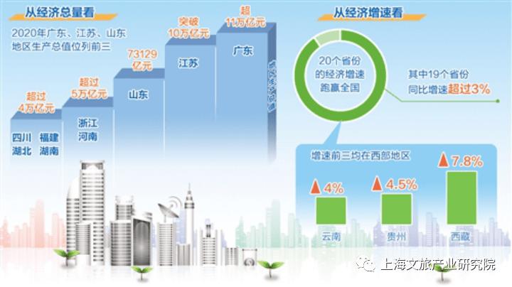2020年经济总量突破_2015中国年经济总量(2)