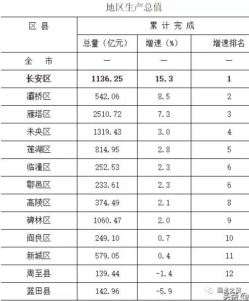 黄石各区县gdp2020_2020黄石地铁规划图