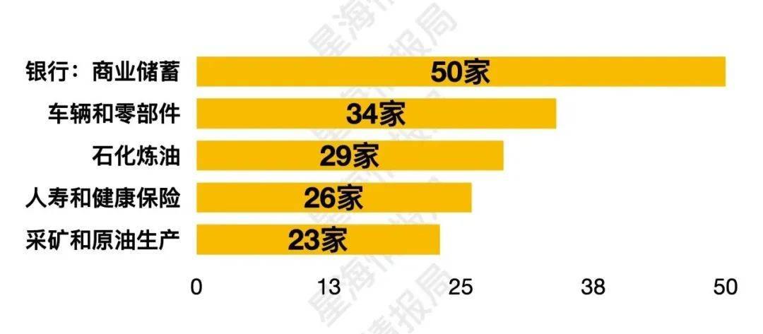 """2020世界五百强排名_洲明2020""""广东制造业500强""""排名再创新高"""