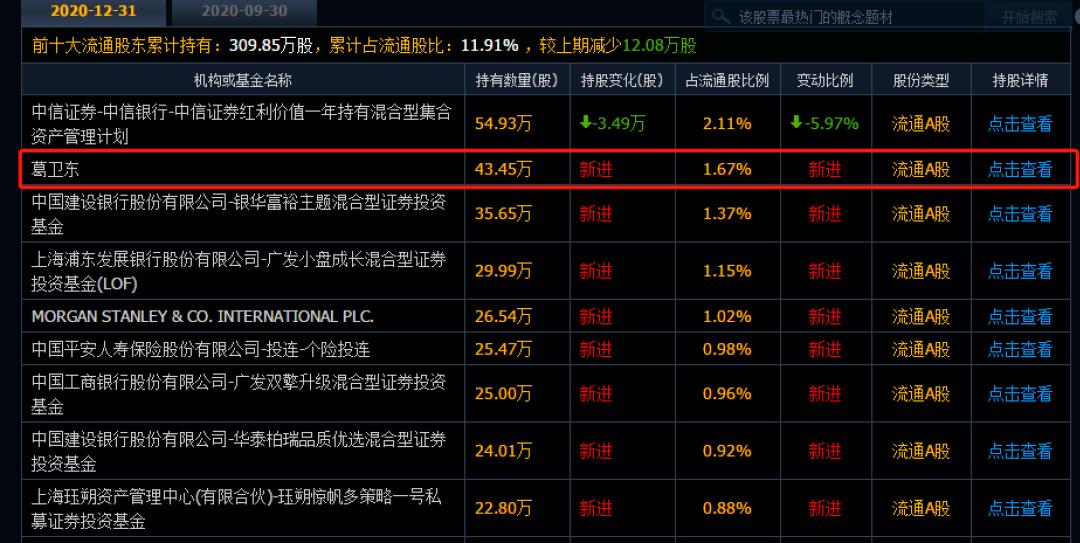 """毛利92%超过茅台,4.21亿""""清仓式""""分红引人注目。爱美客怎么了?"""