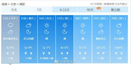北京市今迎雨雪天气全过程市区能打雪仗嘛?