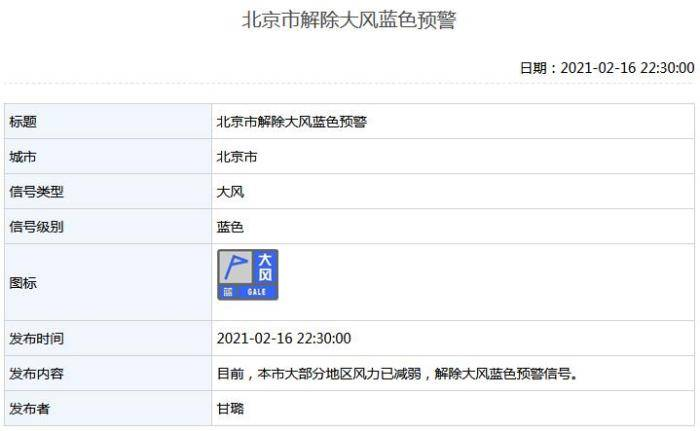 北京解除大风蓝色预警信号